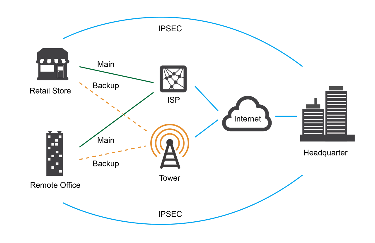At T Wireless U Verse Home Work Diagram